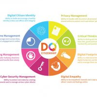 8 digital life skills all children need – and a plan for teaching them | World Economic Forum