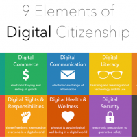 How to Take Digital Citizenship Schoolwide During the 2016 17 School Year   EdSurge News