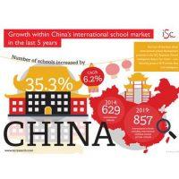 International Schools – Understanding the Differences | The International Educator (TIE Online)
