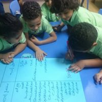 Involve Students in Creating Class Guidelines | Positive Discipline